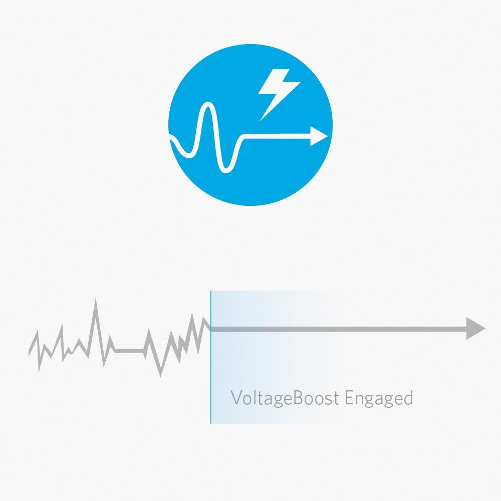 Anker Powercore 5000 Un White A1109021 Voltageboost Technology
