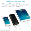 anker - Power Banks - Astro E4 13000mAh Portable Charger & Power Adapter # 3