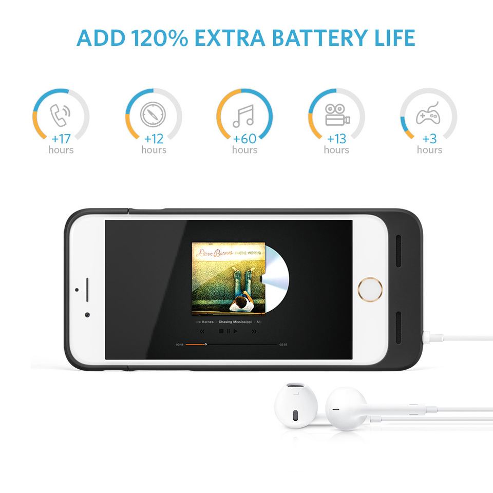 iphone 6s pictures anker battery 2850mah 11490