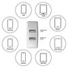 anker - Chargers - 2 Port Wall Charger, 18W # 4