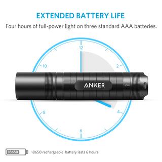 Anker | Bolder LC40