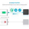 anker - Chargers - PowerPort Speed 2 Ports # 2