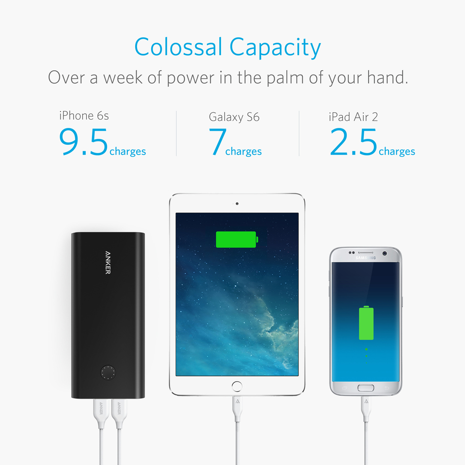 Anker PowerCore+ 26800 Power Bank with Qualcomm Quick Charge 3.0 19