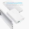 anker - undefined - PowerCore 10000 # 4