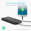 anker - Power Banks - PowerCore Speed 20000 # 4