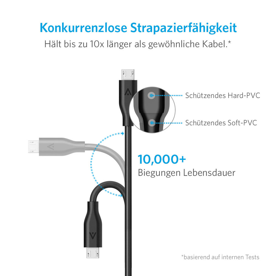 Anker | PowerLine Micro USB (6ft / 1.8m)