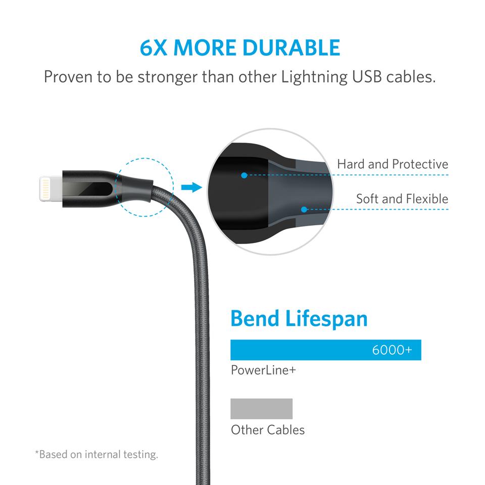 Anker   PowerLine+ 6ft Lightning
