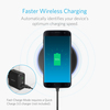 anker - Chargers - PowerPort Wireless 10 # 3