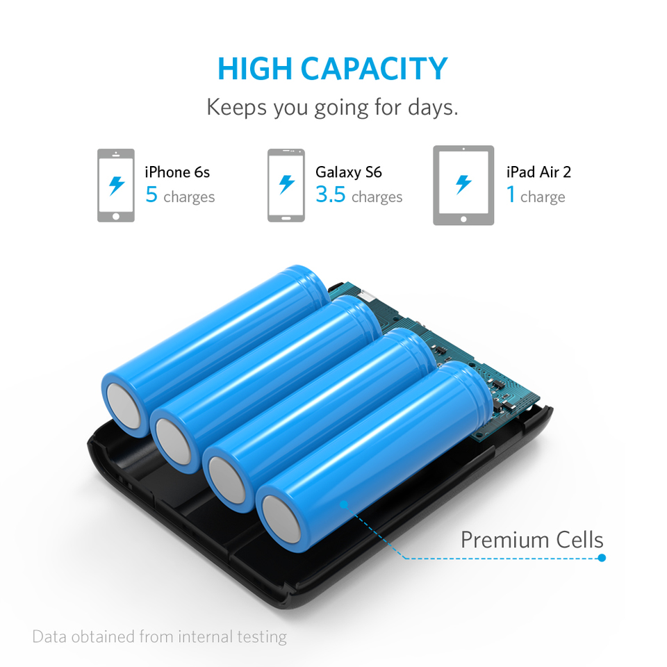 Anker Powercore 13000. Pact 13000mah 2port Ultra Portable Phone Charger Power Bank With Poweriq And Voltageboost Technology For Iphone Ipad Samsung Galaxy. Wiring. Micro Usb 5 Pin Wiring Diagram Color At Scoala.co
