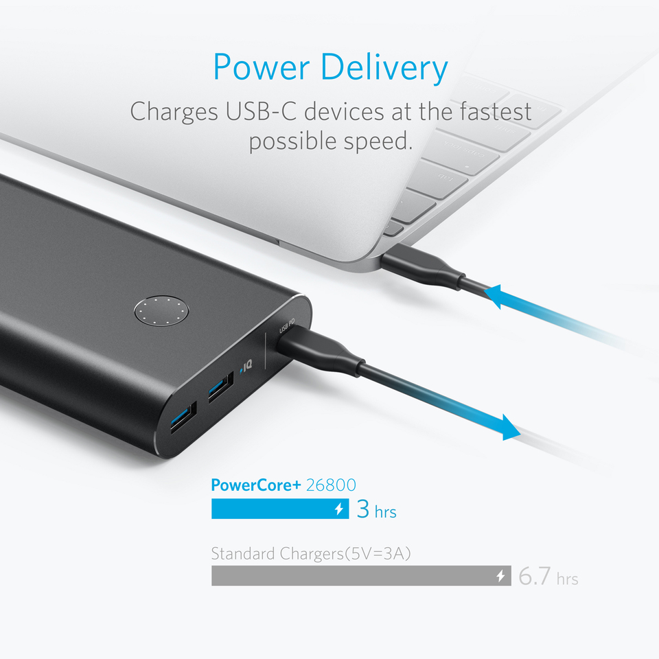 Anker | PowerCore+ 26800 PD with 30W Power Delivery Charger