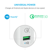 anker - Chargers - PowerPort+ 1 Port # 9