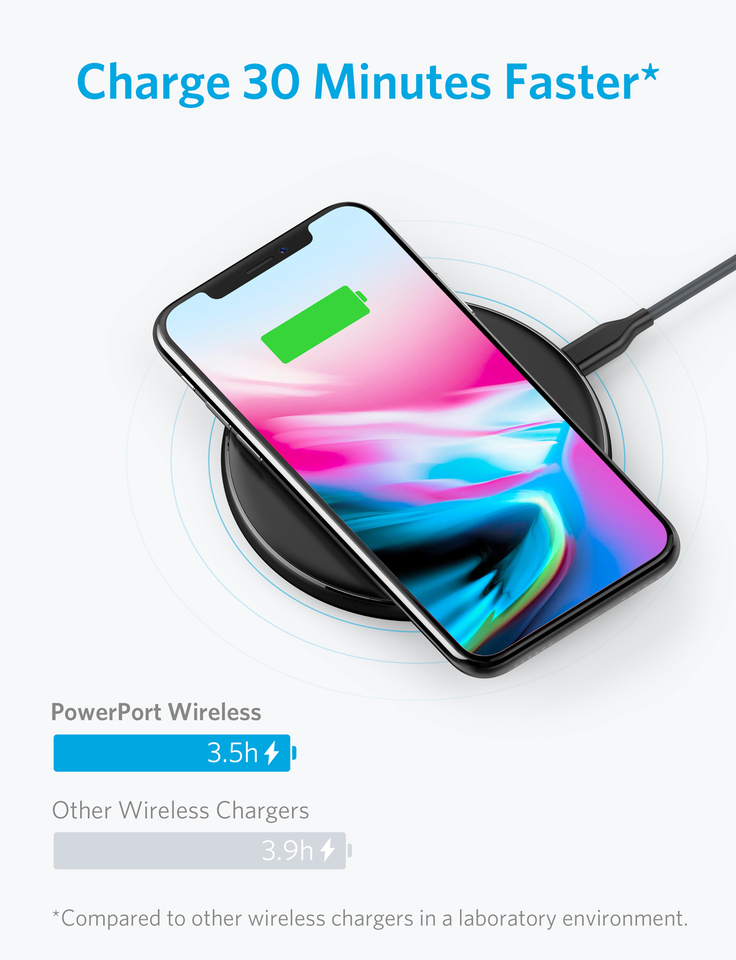 Anker | Wireless Charger