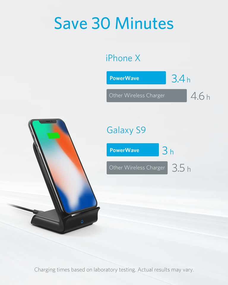 Anker | PowerWave Fast Wireless Charger Stand