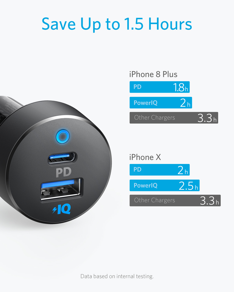 Anker | PowerDrive PD 2 Car Charger