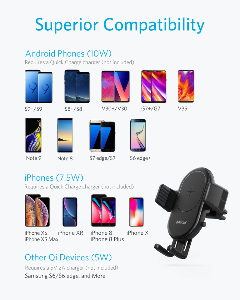 PowerWave Fast Wireless Car Charger