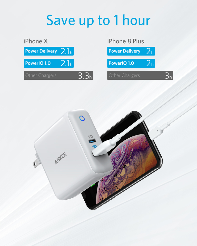 LG Galaxy S10//S9//S8 Ipad Pro 2018//Air 2//Mini Anker Powerport Speed+ Duo Wall Charger with 30W Power Delivery Port for iPhone Xs//Max//XR//X//8 and More USB C Charger MacBook Pro//Air Nexus Pixel