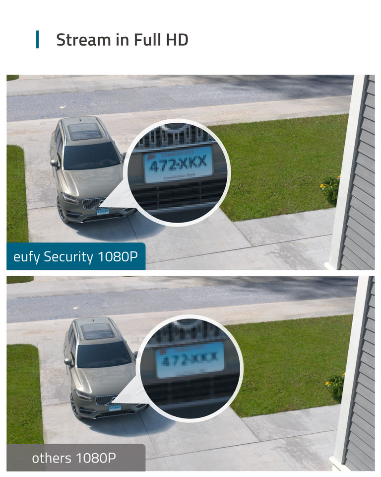 Existing Outdoor Wiring and Weatherproof Junction Box Required eufy AK-T84201W1 Security Floodlight Camera White 2500-Lumen Brightness, 1080p,2-Way Audio No Monthly Fees