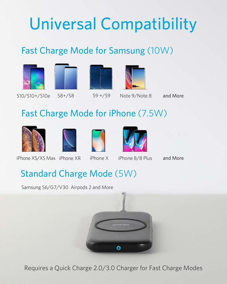Anker Wireless Charger, PowerWave Base Pad