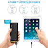 anker - Power Banks - Astro E4 13000mAh Portable Charger # 4